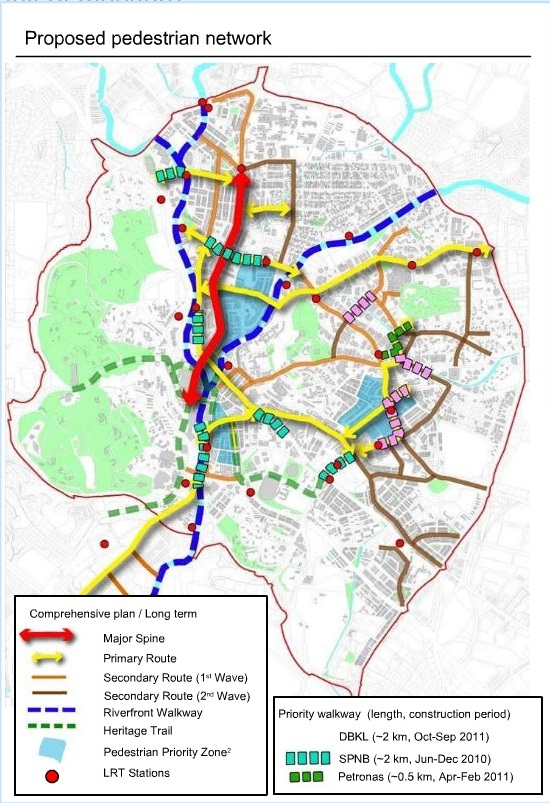 Proposed Pedestrian Network for Kuala Lumpur