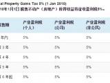 调整盈利税 纳吉决心改善房地产